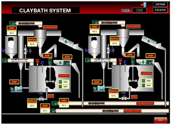 claybath system